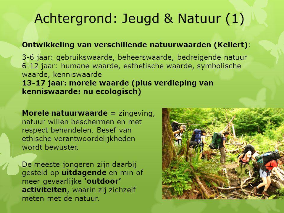 Achtergrond: Jeugd & Natuur (1)