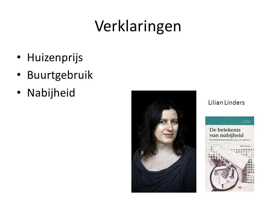 Verklaringen Huizenprijs Buurtgebruik Nabijheid Lilian Linders