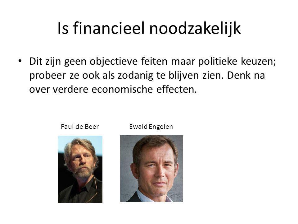 Is financieel noodzakelijk