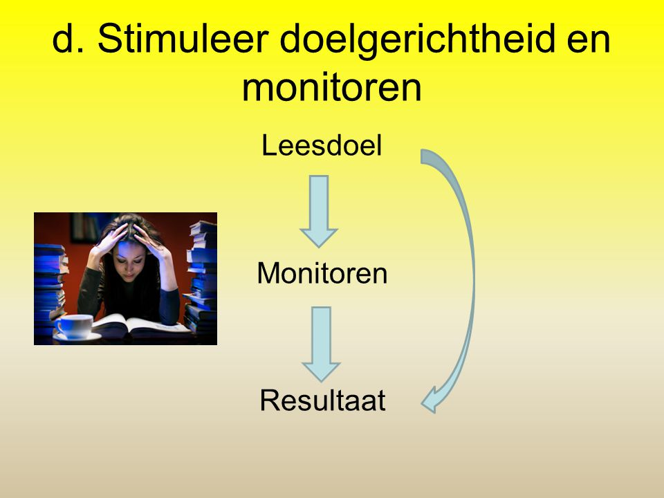 d. Stimuleer doelgerichtheid en monitoren
