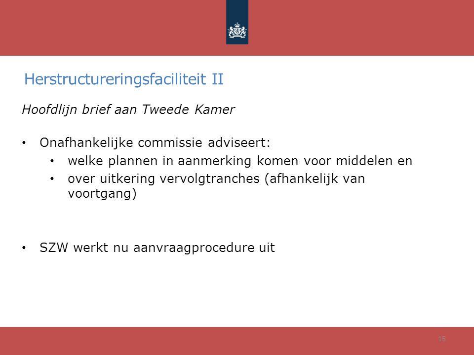 Herstructureringsfaciliteit II