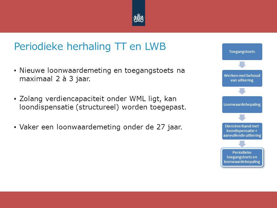 Periodieke herhaling TT en LWB