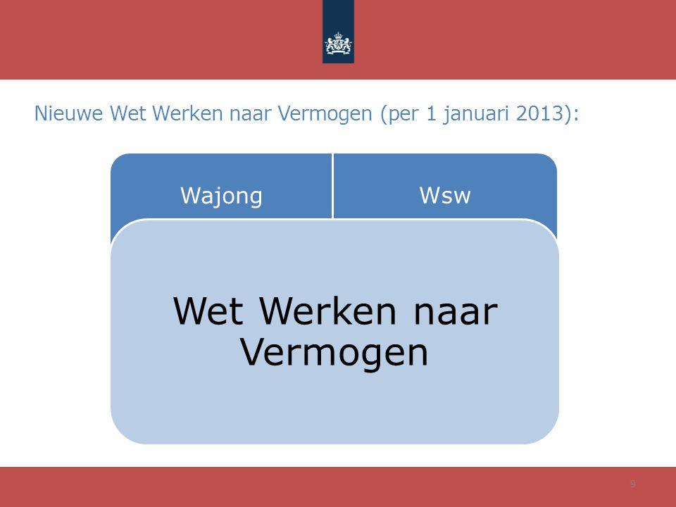 Nieuwe Wet Werken naar Vermogen (per 1 januari 2013):