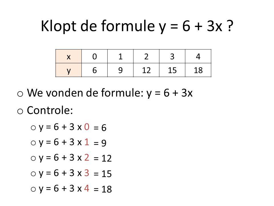 Klopt de formule y = 6 + 3x We vonden de formule: y = 6 + 3x