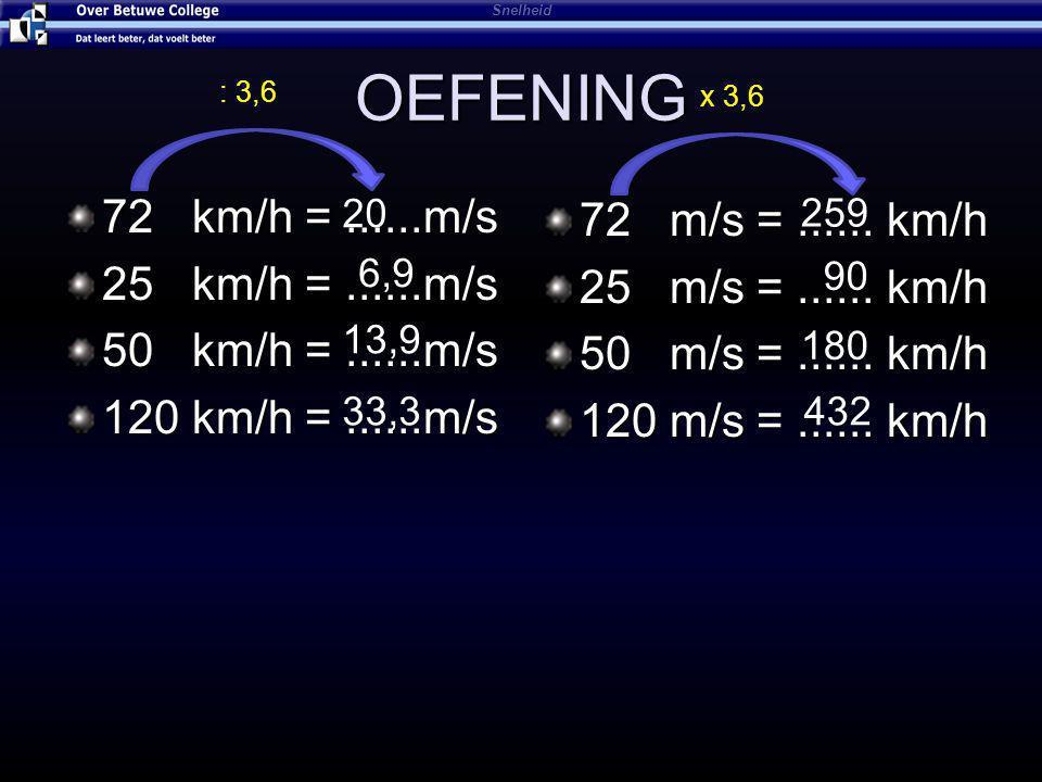 OEFENING 72 km/h = ......m/s 72 m/s = ...... km/h 25 km/h = ......m/s