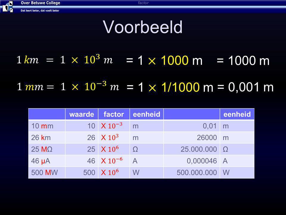 Voorbeeld = 1 × 1000 m = 1000 m = 1 × 1/1000 m = 0,001 m 1 𝑚 𝑘