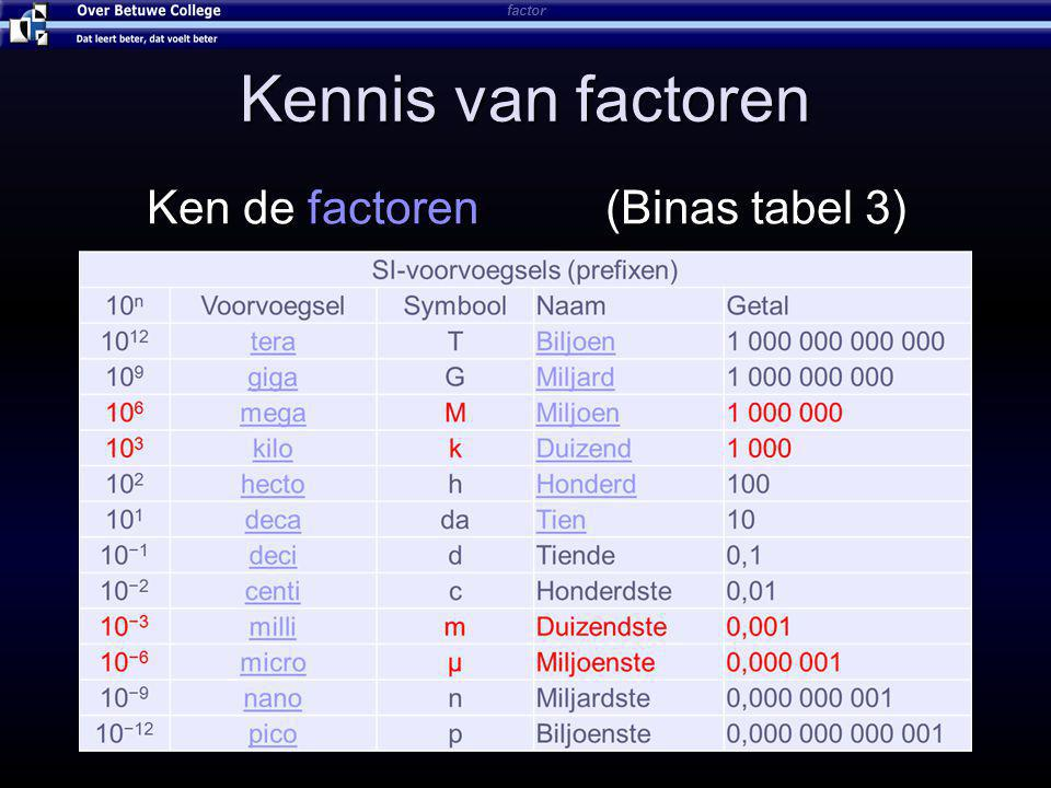Ken de factoren (Binas tabel 3)