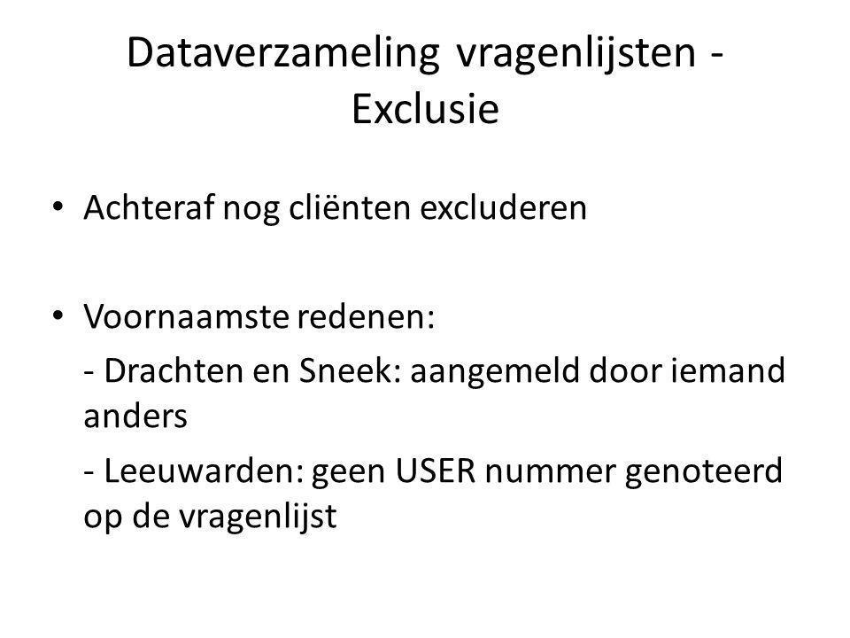 Dataverzameling vragenlijsten - Exclusie