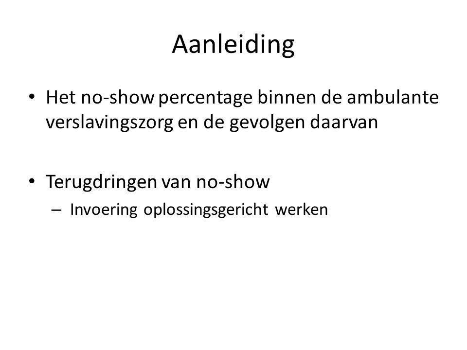 Aanleiding Het no-show percentage binnen de ambulante verslavingszorg en de gevolgen daarvan. Terugdringen van no-show.