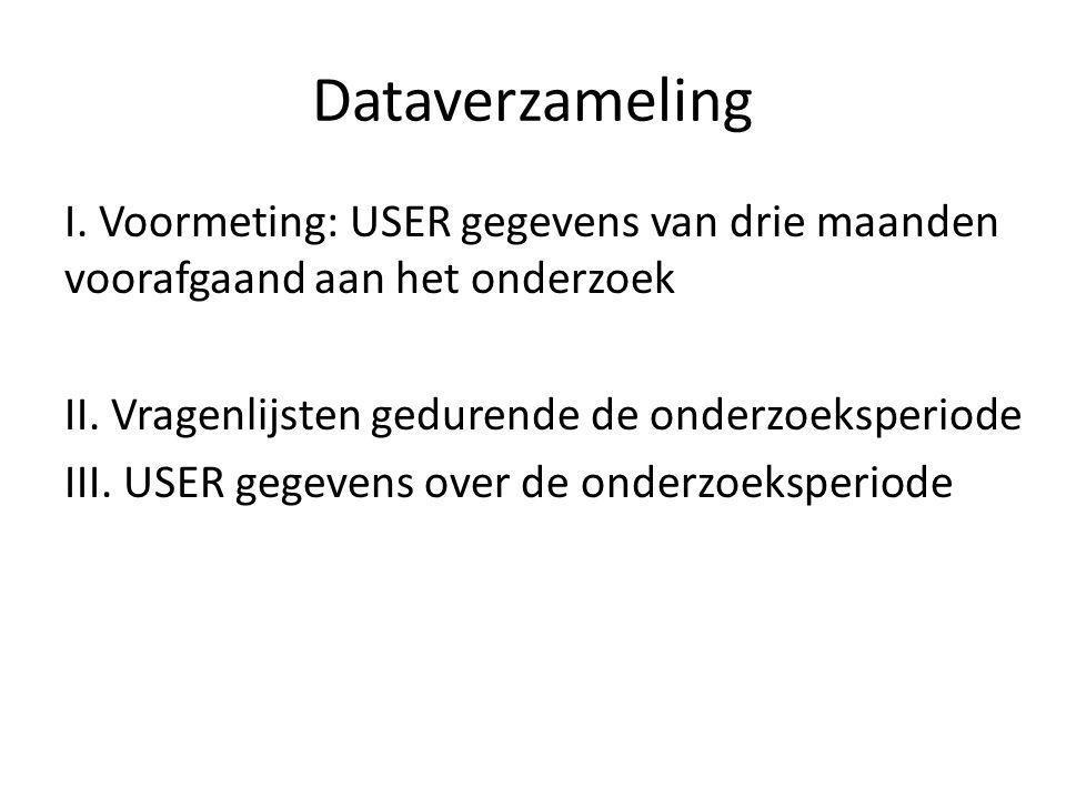 Dataverzameling I. Voormeting: USER gegevens van drie maanden voorafgaand aan het onderzoek. II. Vragenlijsten gedurende de onderzoeksperiode.