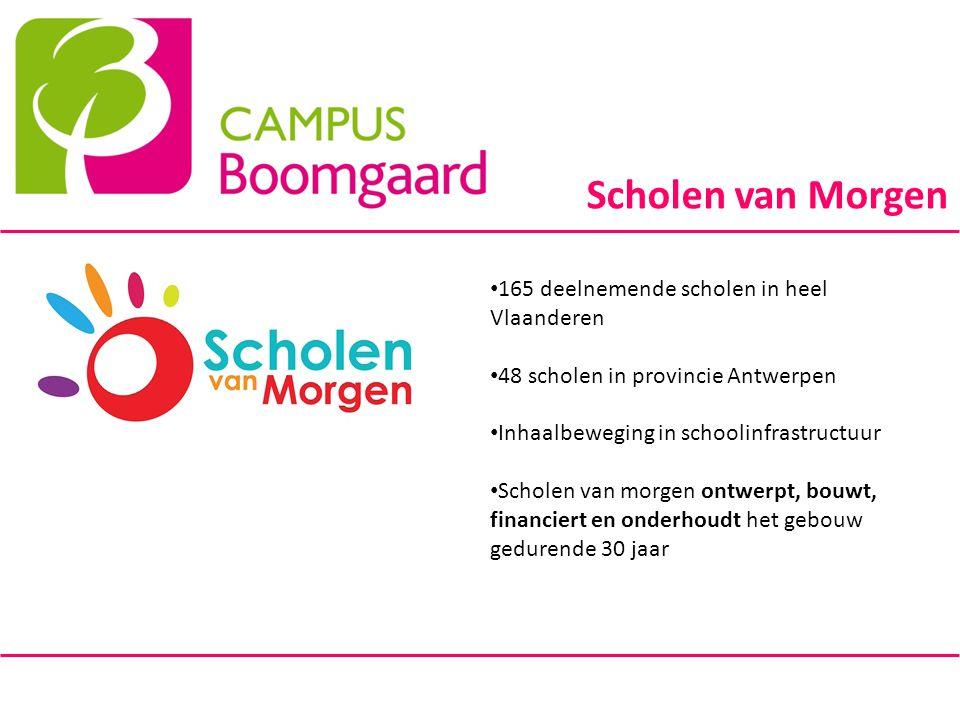Scholen van Morgen 165 deelnemende scholen in heel Vlaanderen