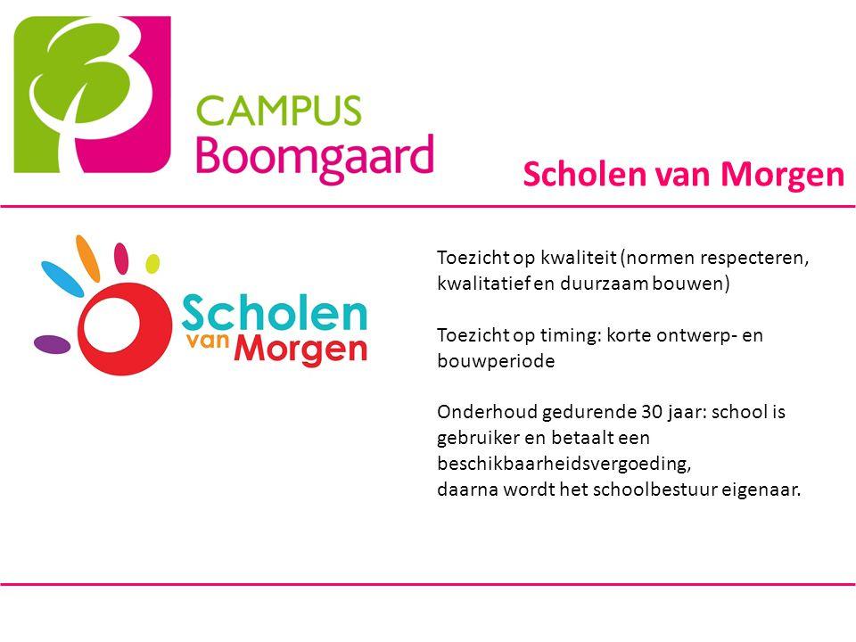 Scholen van Morgen Toezicht op kwaliteit (normen respecteren, kwalitatief en duurzaam bouwen) Toezicht op timing: korte ontwerp- en bouwperiode.
