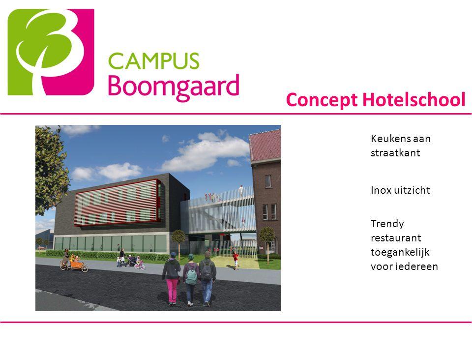 Concept Hotelschool Keukens aan straatkant Inox uitzicht