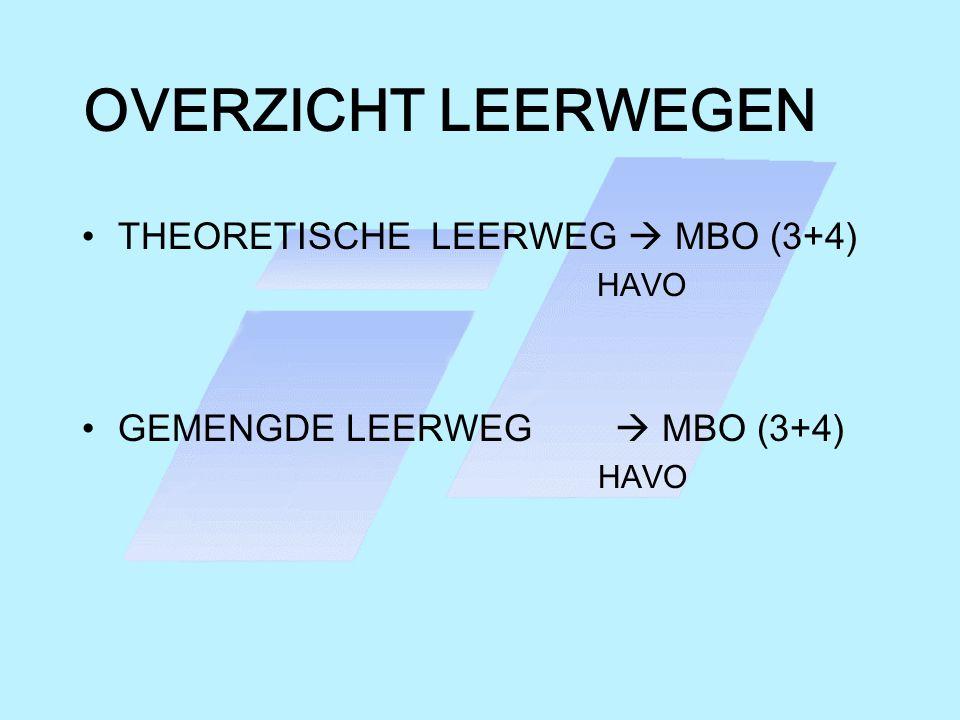 OVERZICHT LEERWEGEN THEORETISCHE LEERWEG  MBO (3+4)
