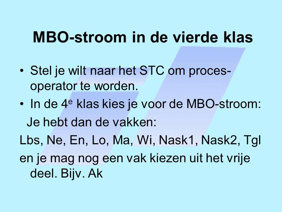 MBO-stroom in de vierde klas