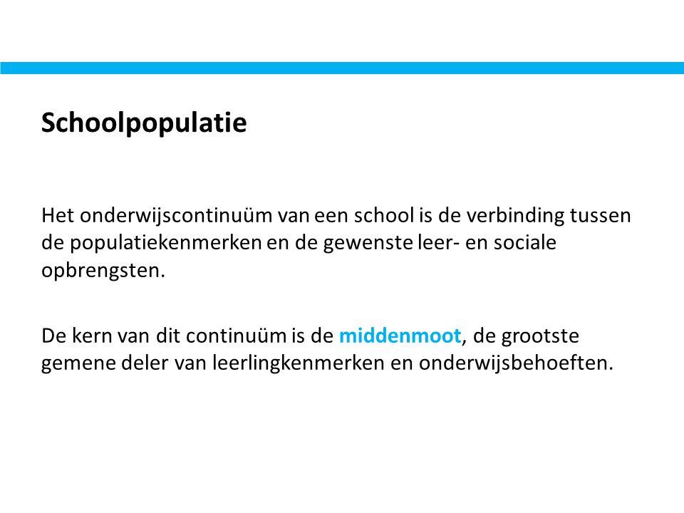 Schoolpopulatie