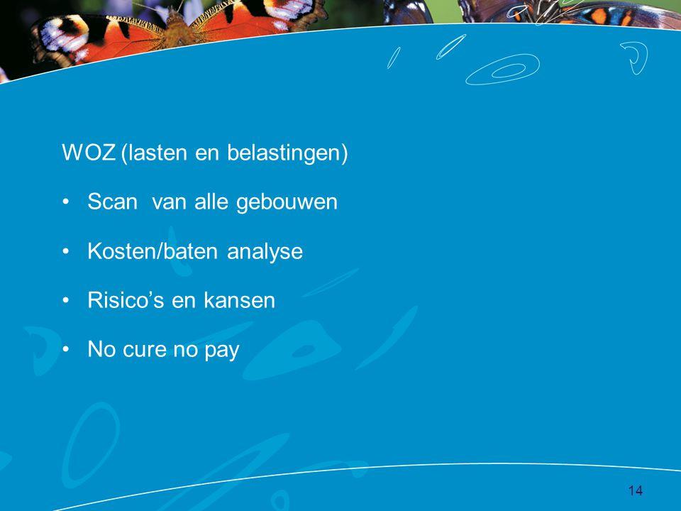 WOZ (lasten en belastingen)