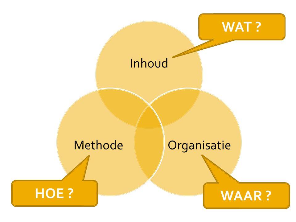 WAT Inhoud Organisatie Methode HOE WAAR