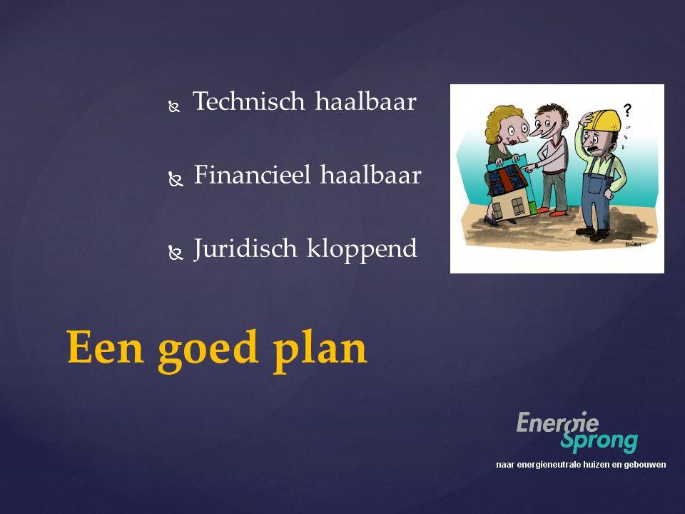 Een goed plan Financieel haalbaar Juridisch kloppend