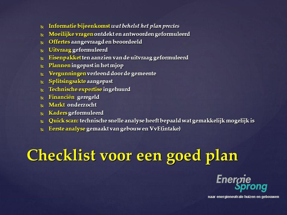 Checklist voor een goed plan