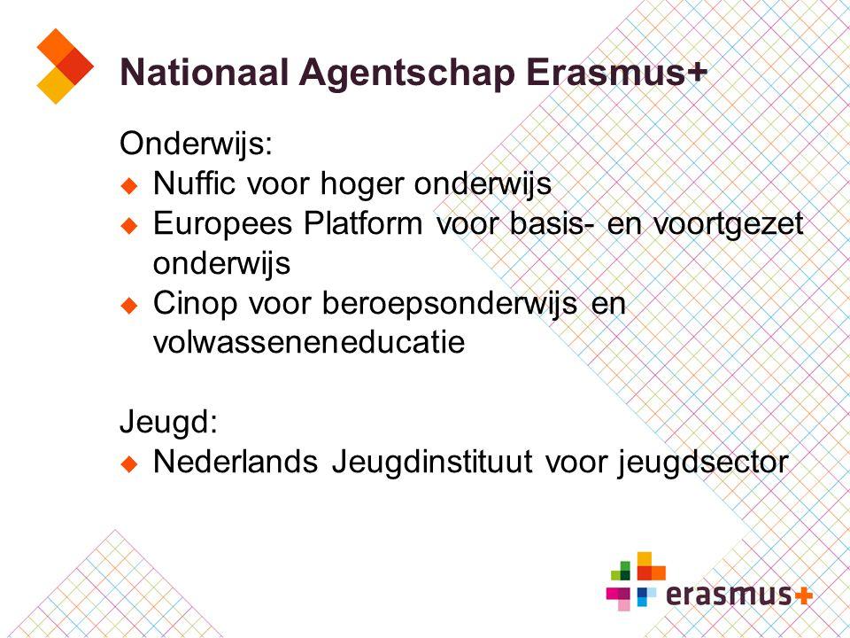 Nationaal Agentschap Erasmus+
