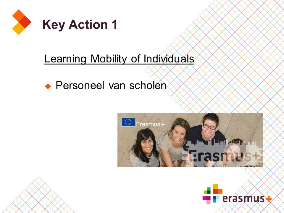 Key Action 1 Learning Mobility of Individuals Personeel van scholen