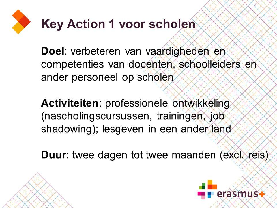 Key Action 1 voor scholen
