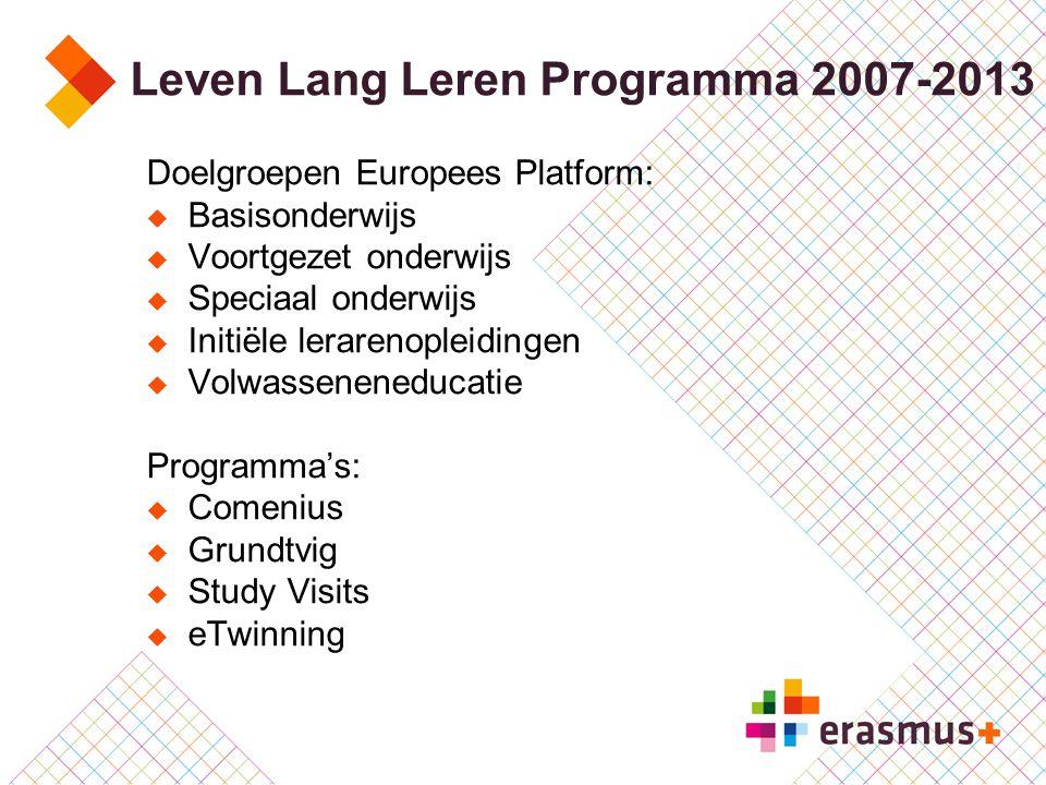 Leven Lang Leren Programma 2007-2013