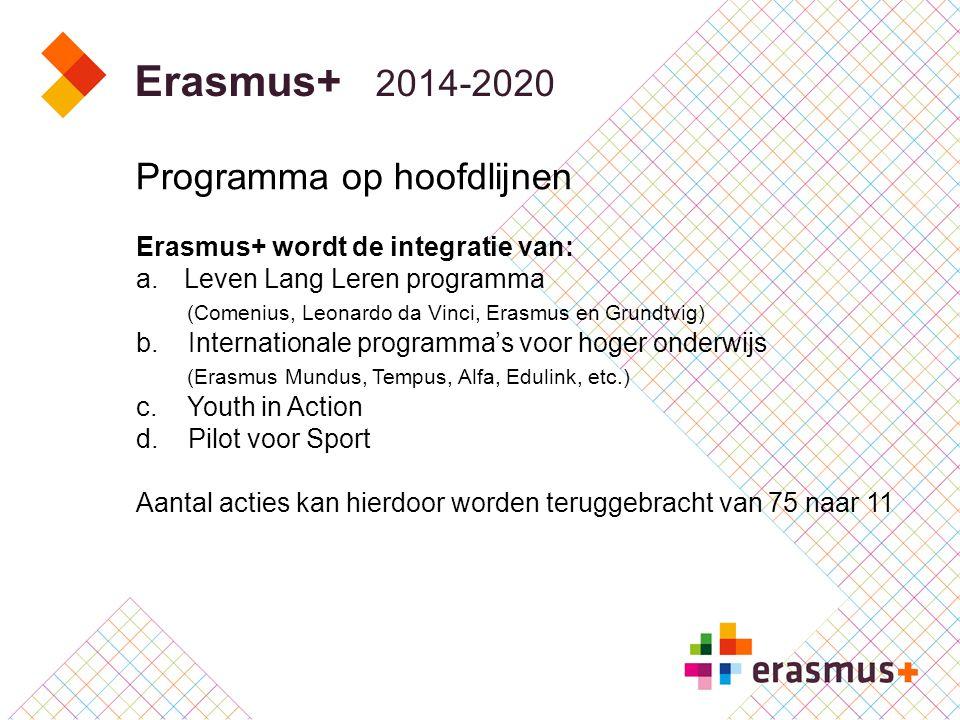 Erasmus+ 2014-2020 Programma op hoofdlijnen