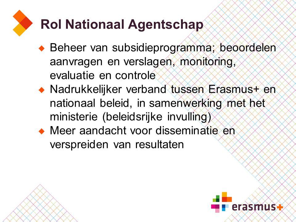 Rol Nationaal Agentschap