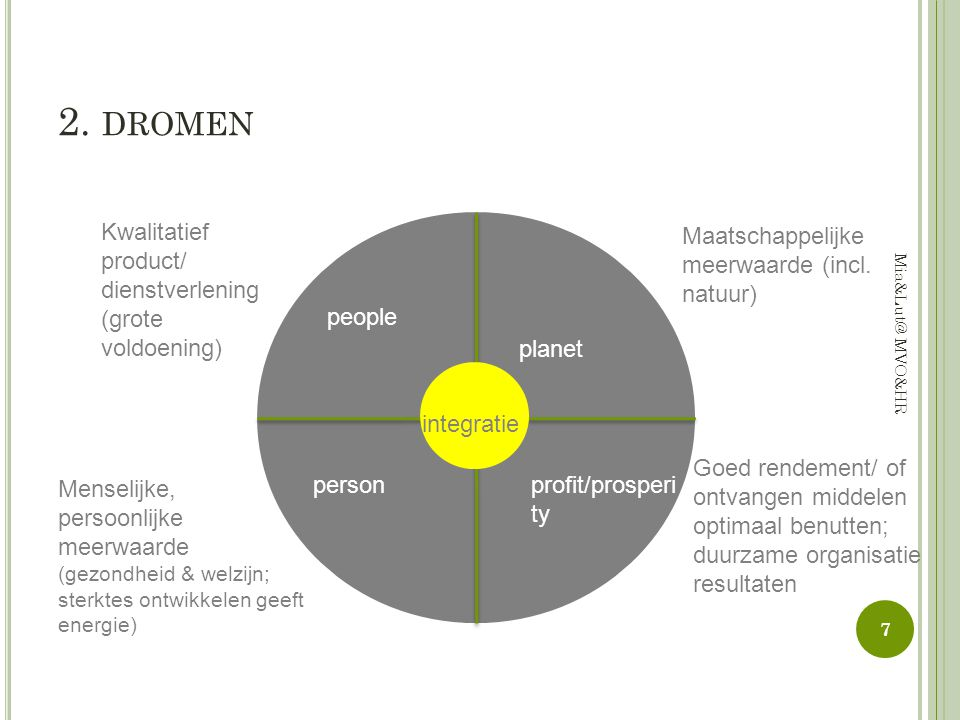 2. dromen Kwalitatief product/ dienstverlening (grote voldoening)