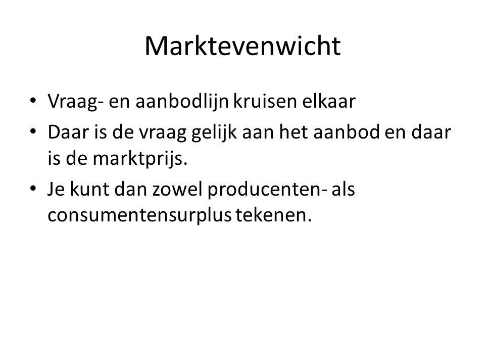 Marktevenwicht Vraag- en aanbodlijn kruisen elkaar
