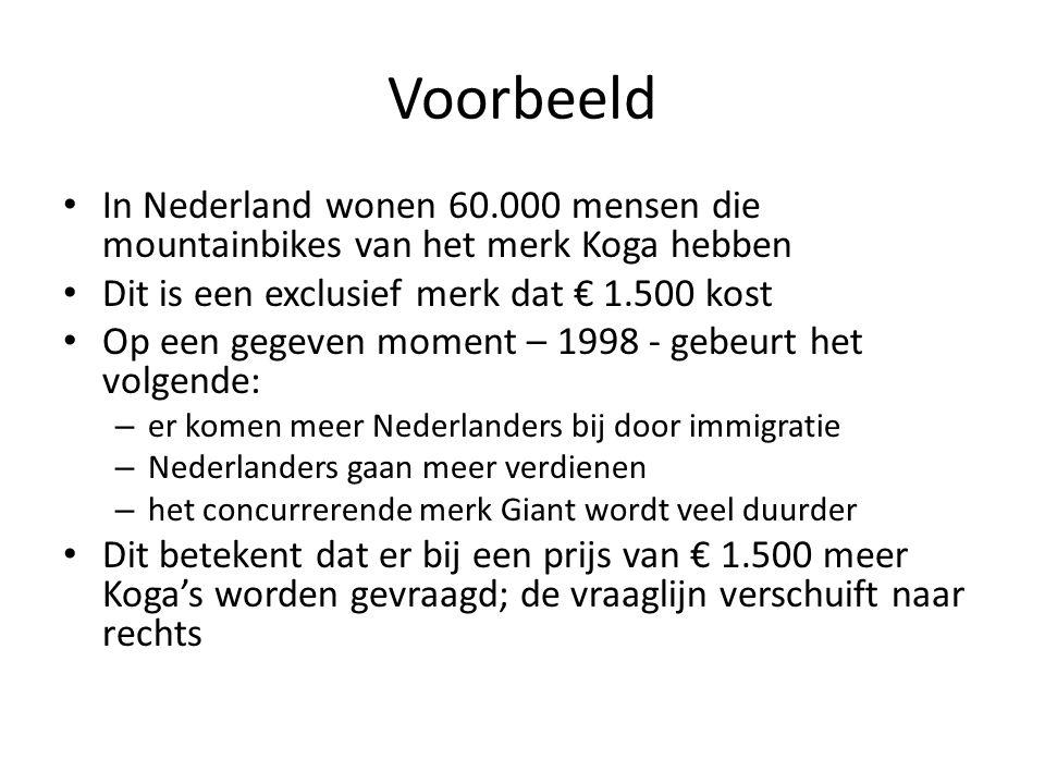 Voorbeeld In Nederland wonen 60.000 mensen die mountainbikes van het merk Koga hebben. Dit is een exclusief merk dat € 1.500 kost.