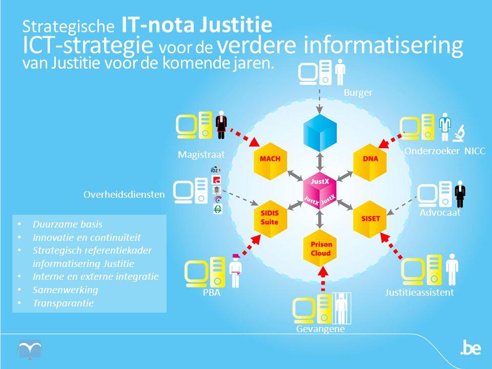 Strategische IT-nota Justitie