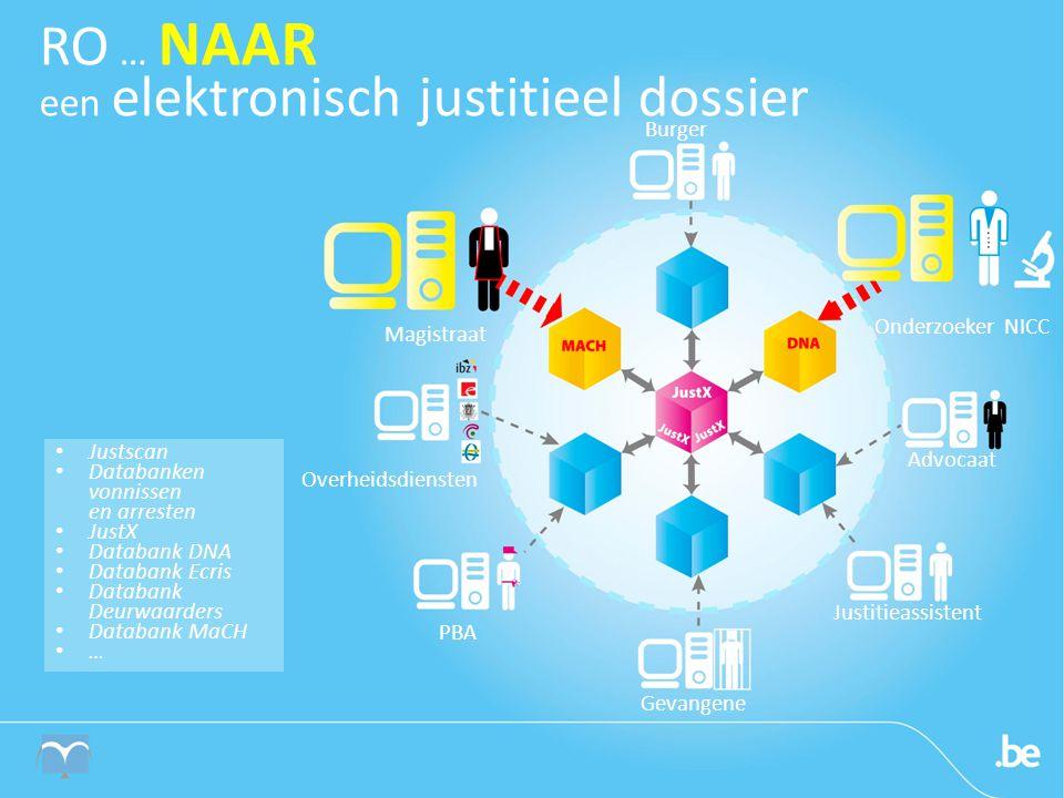 RO … NAAR een elektronisch justitieel dossier Burger Onderzoeker NICC