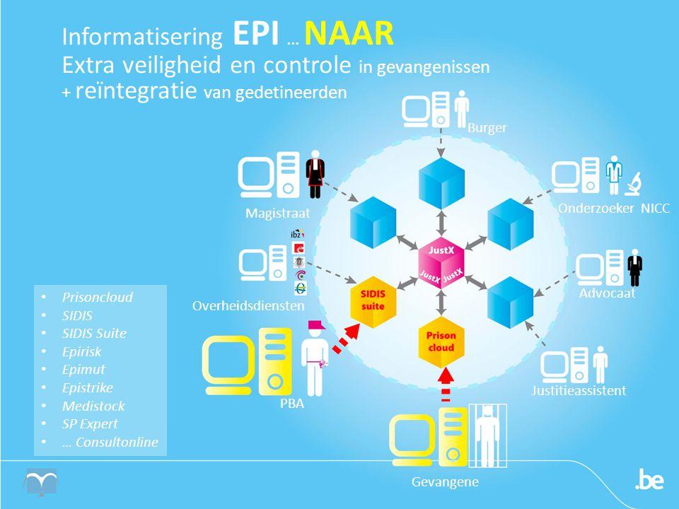 Informatisering EPI … NAAR