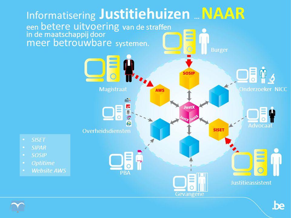 Informatisering Justitiehuizen … NAAR meer betrouwbare systemen.