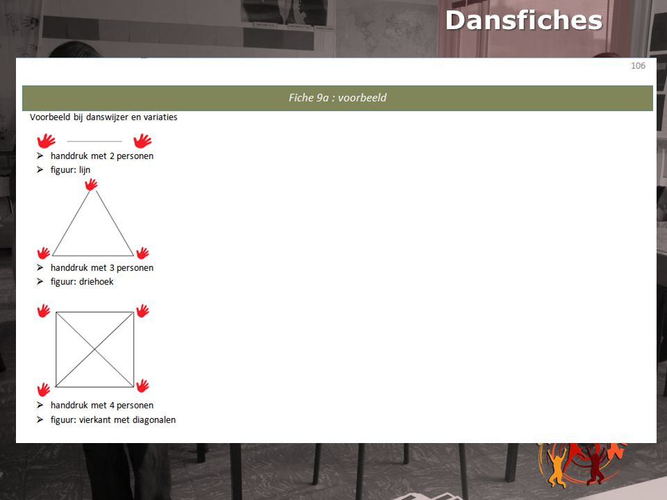 Dansfiches Dans zodanig tekenen (abstraheren) dat de hele groep de dans kan aanleren; Bijpassend ritme zoeken, bewegingen spiegelen, …
