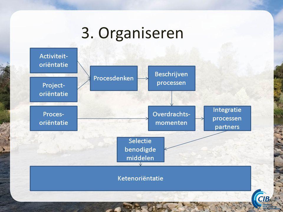 3. Organiseren Activiteit-oriëntatie Procesdenken