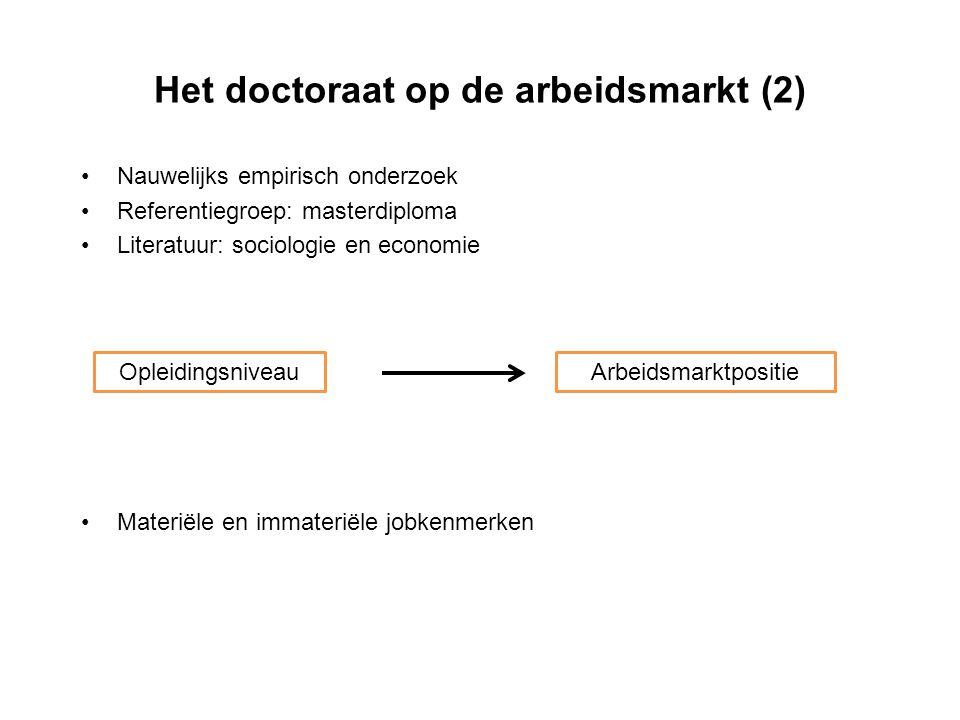 Het doctoraat op de arbeidsmarkt (2)