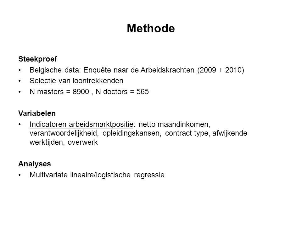 Methode Steekproef. Belgische data: Enquête naar de Arbeidskrachten (2009 + 2010) Selectie van loontrekkenden.
