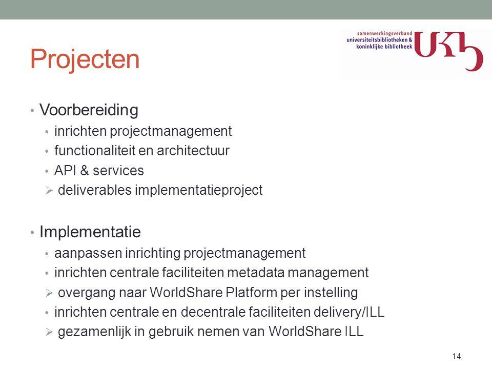 Projecten Voorbereiding Implementatie inrichten projectmanagement