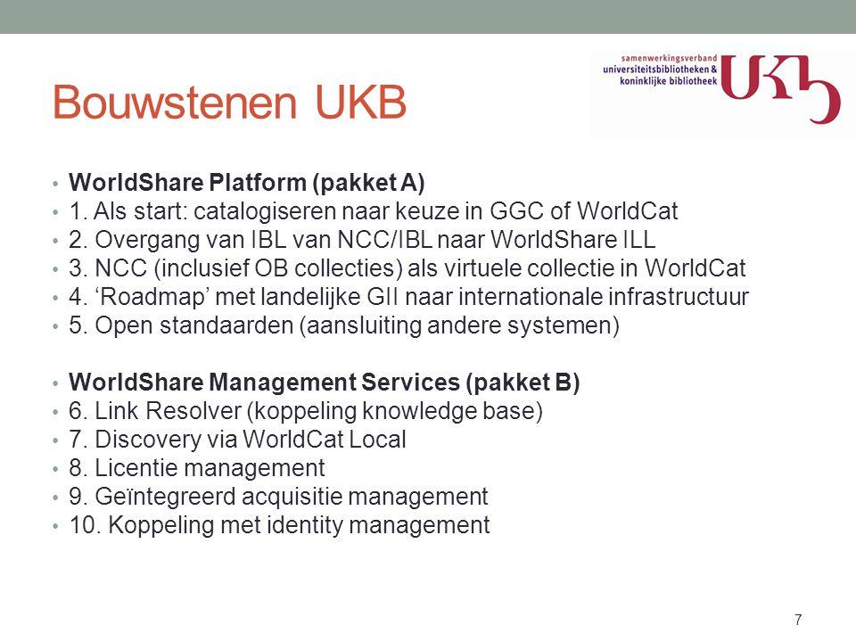 Bouwstenen UKB WorldShare Platform (pakket A)