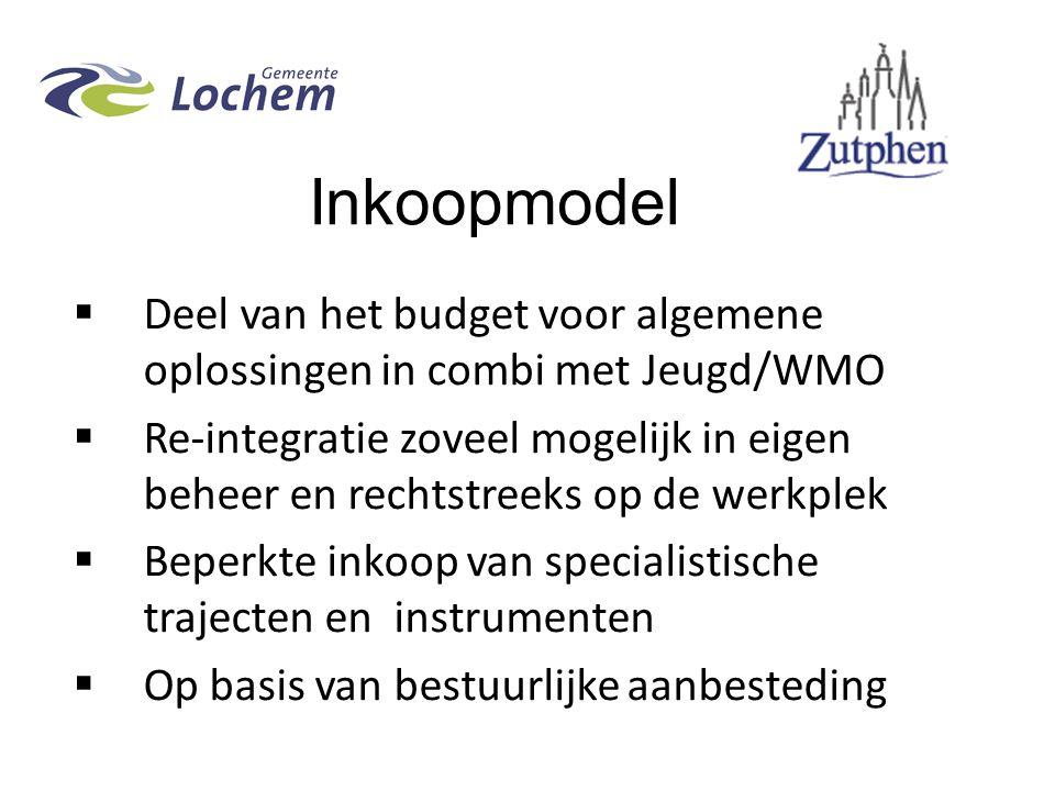 Inkoopmodel Deel van het budget voor algemene oplossingen in combi met Jeugd/WMO.