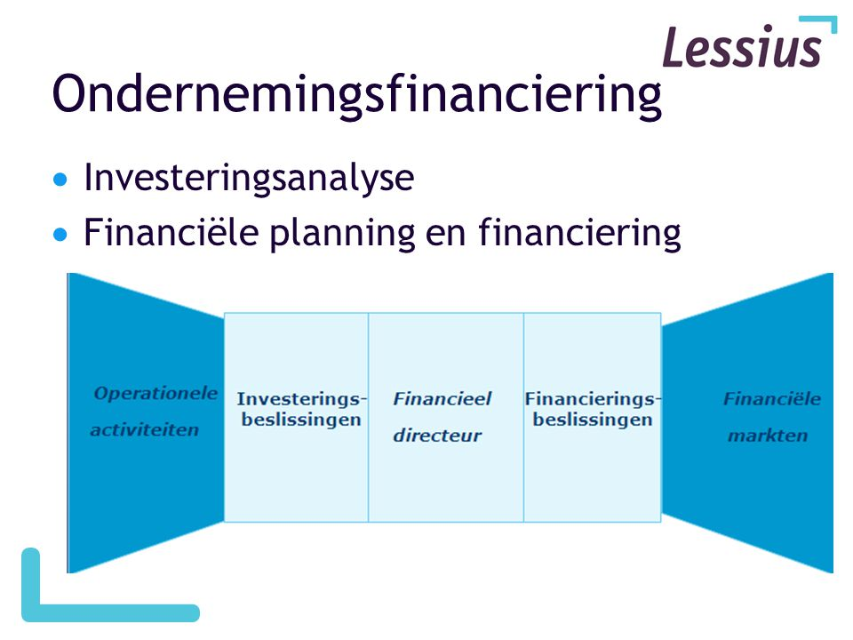 Ondernemingsfinanciering
