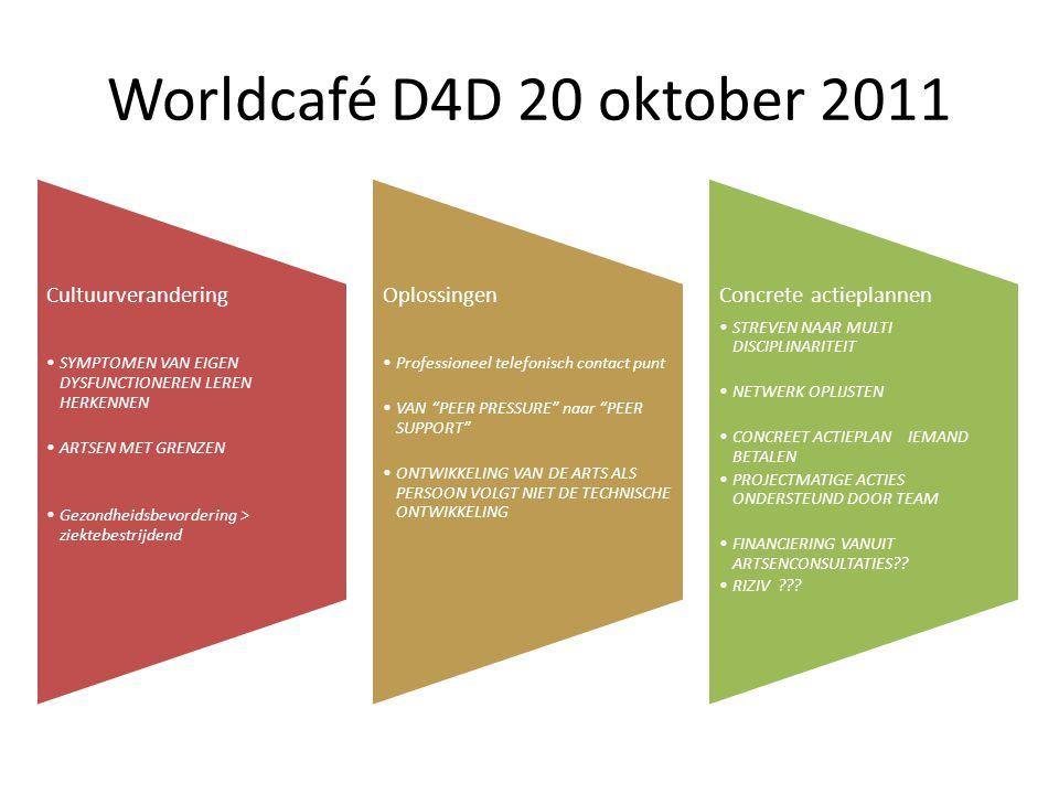 Worldcafé D4D 20 oktober 2011 Cultuurverandering Oplossingen