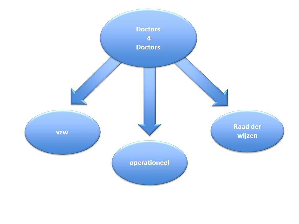 Doctors 4 Raad der wijzen vzw operationeel