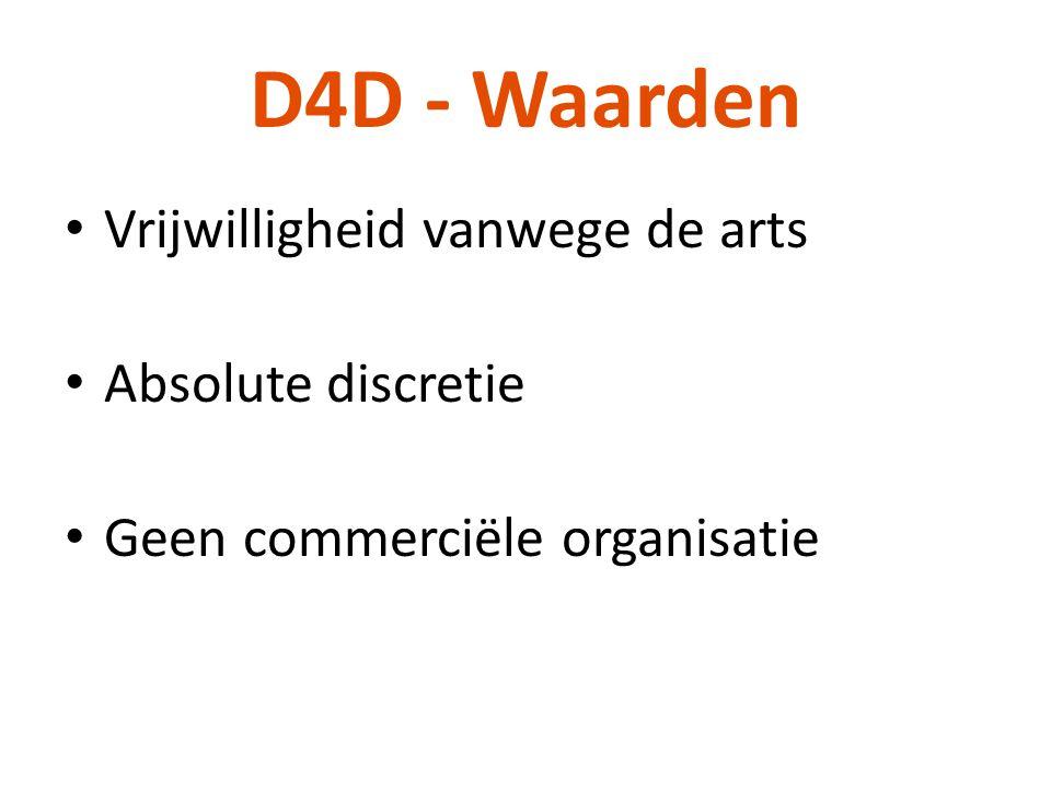 D4D - Waarden Vrijwilligheid vanwege de arts Absolute discretie