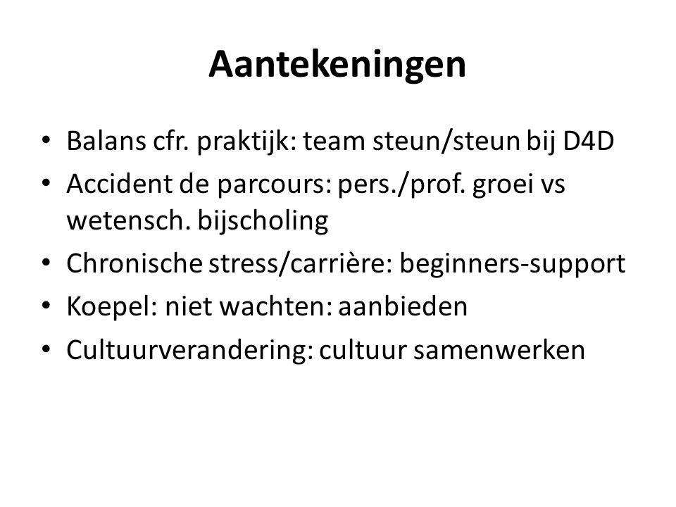 Aantekeningen Balans cfr. praktijk: team steun/steun bij D4D