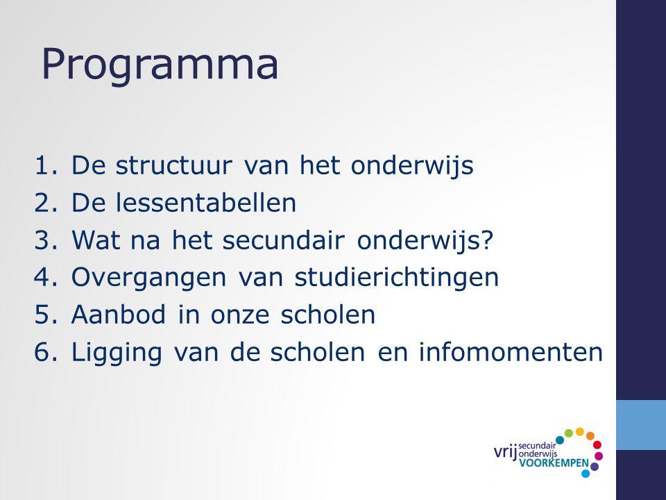Programma De structuur van het onderwijs De lessentabellen